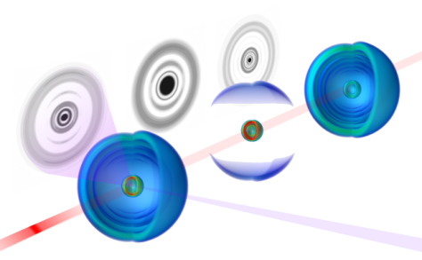 Cartoon showing X-ray laser probing of Rydberg states in argon atoms. [Credit: Adam Kirrander]